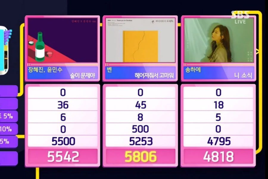 Imagini pentru BEN wIN INKIGAYO Thank You for Goodbye