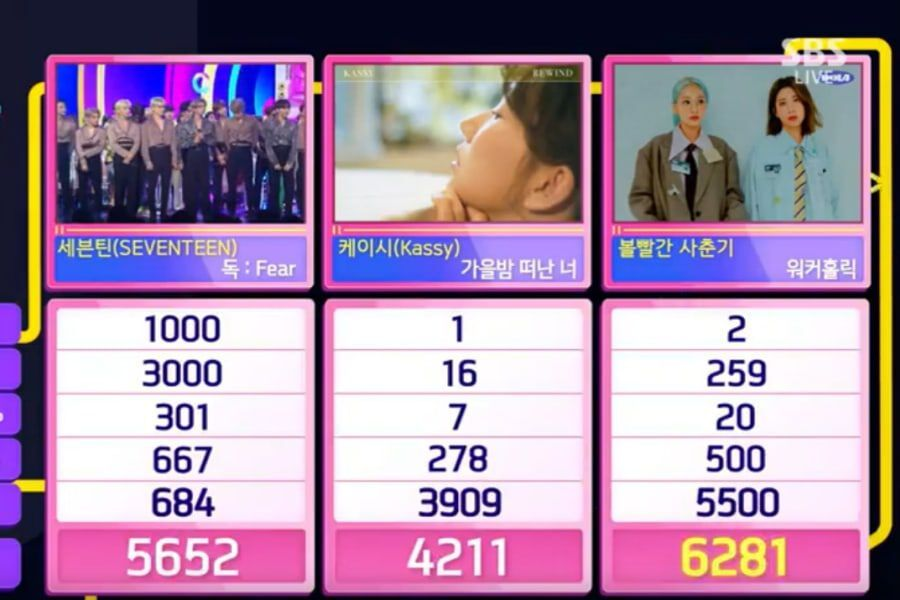 """Watch: BOL4 Takes 6th Win For """"Workaholic"""" On """"Inkigayo""""; Performances By TWICE, AKMU, SEVENTEEN, And More"""