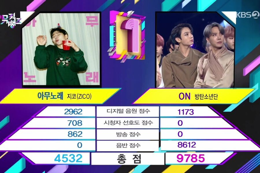 "Watch: BTS Takes 1st Win For ""ON"" On ""Music Bank""; Performances By Ravi, PENTAGON, LOONA, And More"