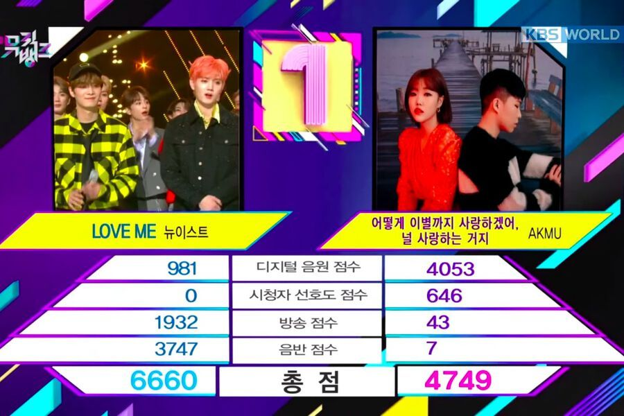 """Watch: NU'EST Takes 3rd Win For """"LOVE ME"""" On """"Music Bank""""; Performances By MONSTA X, DAY6, TXT, And More"""