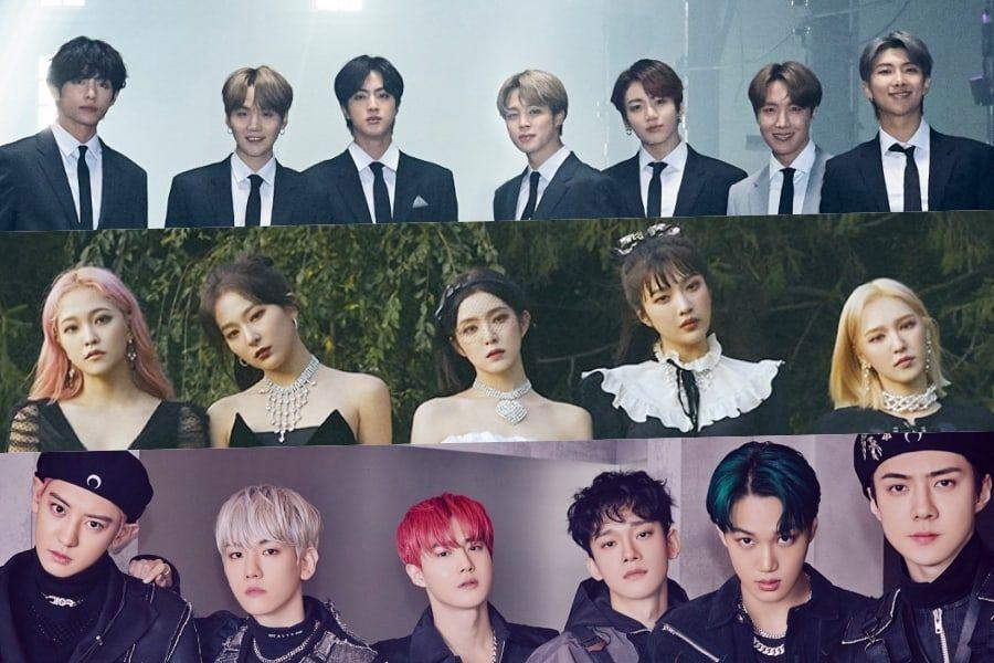January Idol Group Brand Reputation Rankings Announced