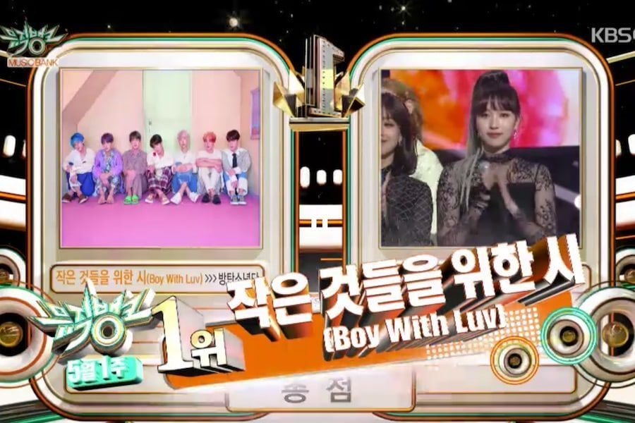 """Watch: BTS Takes 8th Win For """"Boy With Luv"""" And Triple Crown On """"Music Bank""""; Performances By TWICE, NU'EST, The Boyz, And More"""