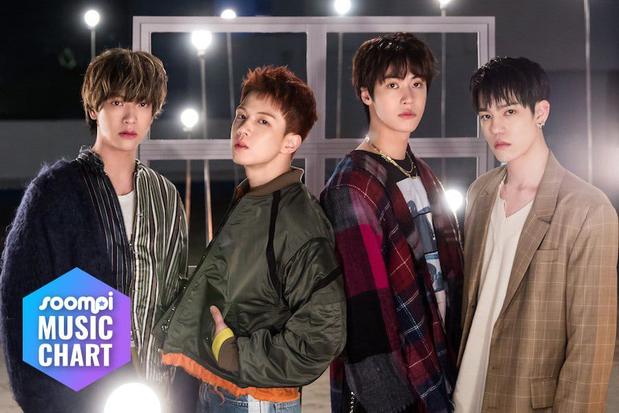 """N.Flying Rises To No. 1 With """"Rooftop""""; Soompi's K-Pop Music Chart 2019, March Week 4"""