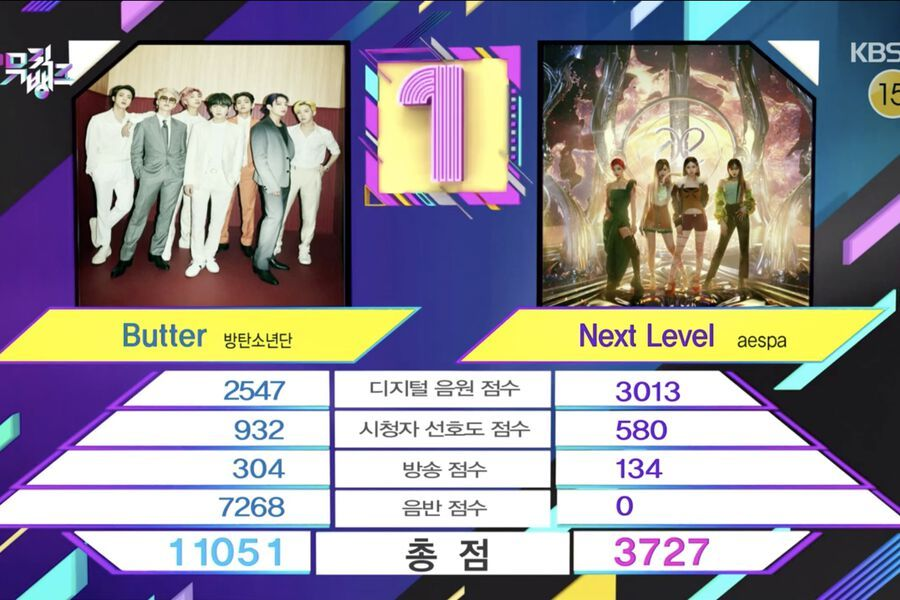 """Watch: BTS Takes 13th Win For """"Butter"""" On """"Music Bank""""; Performances By SF9, DAY6 (Even of Day), Jeon Soyeon, And More"""