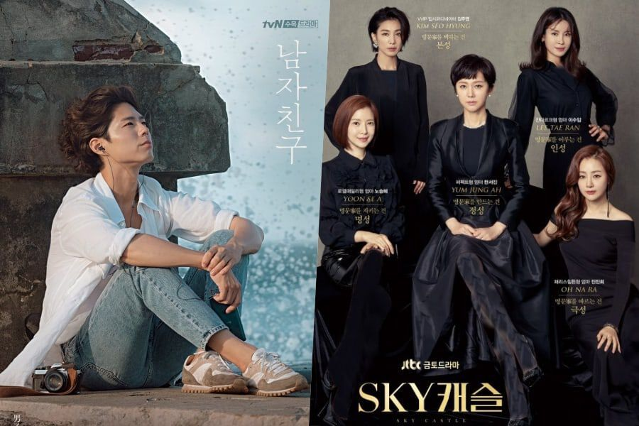 "Park Bo Gum Named Most Buzzworthy Actor Of The Week + ""SKY Castle"" Holds On To 6-Week Record"