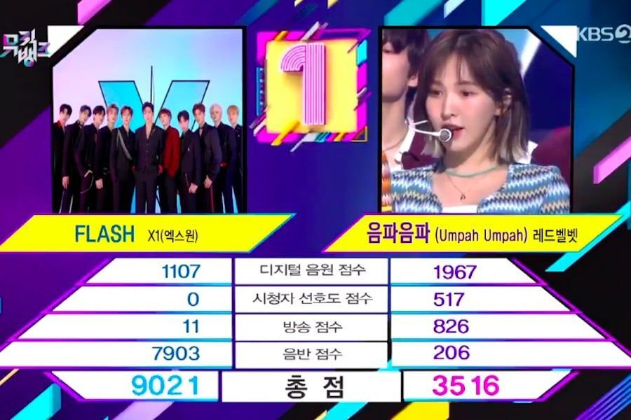 """Watch: X1 Wins With """"Flash"""" On """"Music Bank""""; Performances By Red Velvet, Sunmi, CLC, And More"""