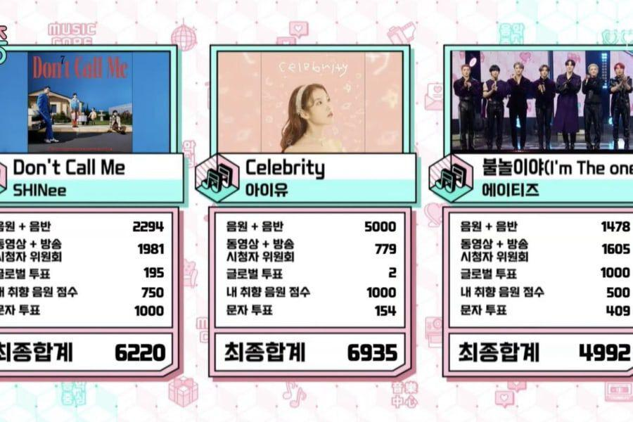 """Watch: IU Takes 10th Win For """"Celebrity"""" On """"Music Core""""; Performances By iKON, ATEEZ, WayV, And More"""