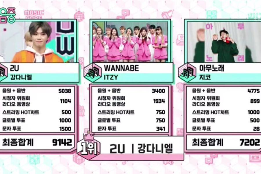 "Watch: Kang Daniel Takes 3rd Win For ""2U"" On ""Music Core""; Performances By EXO's Suho, ASTRO, ITZY, And More"