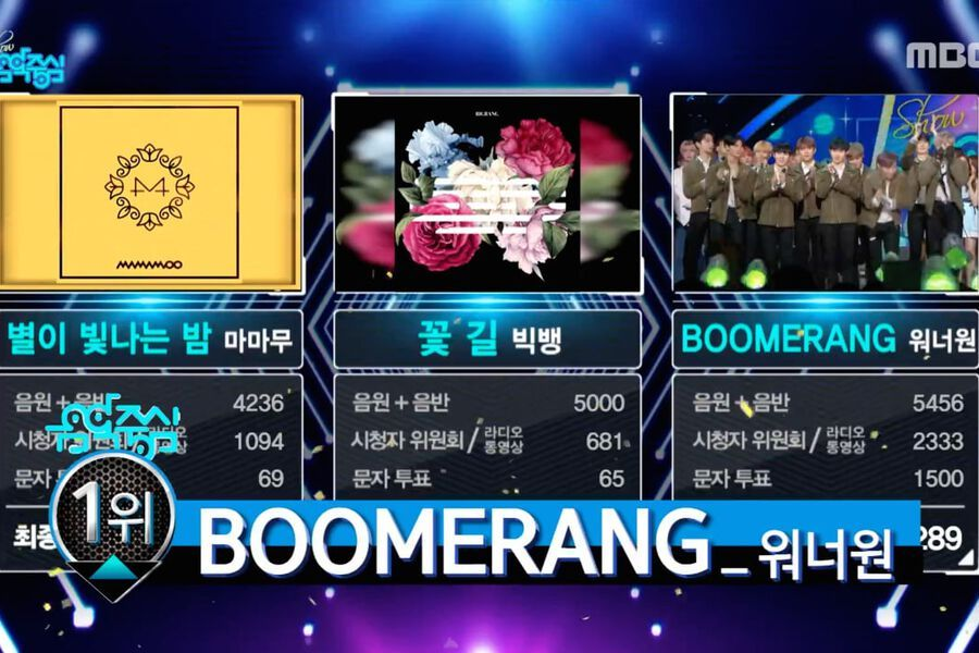 Watch Wanna One Takes 4th Win For Boomerang On Music