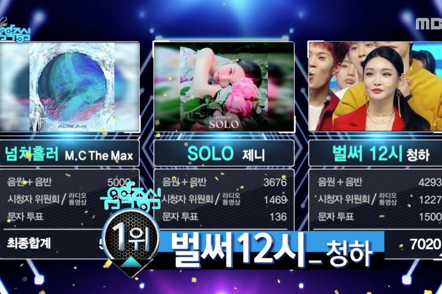 """Watch: Chungha Takes 3rd Win For """"Gotta Go"""" On """"Music Core""""; Performances By Apink, WJSN, KNK, And More"""