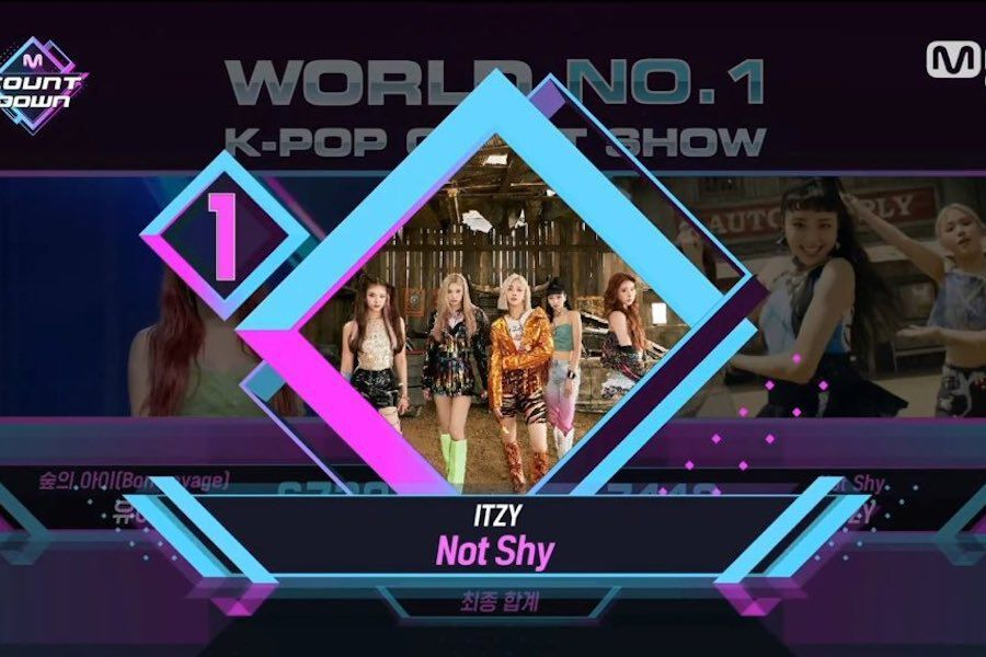 """Watch: ITZY Takes 5th Win And Triple Crown For """"Not Shy"""" On """"M Countdown""""; Performances By Stray Kids, CLC, Wonho, And More"""