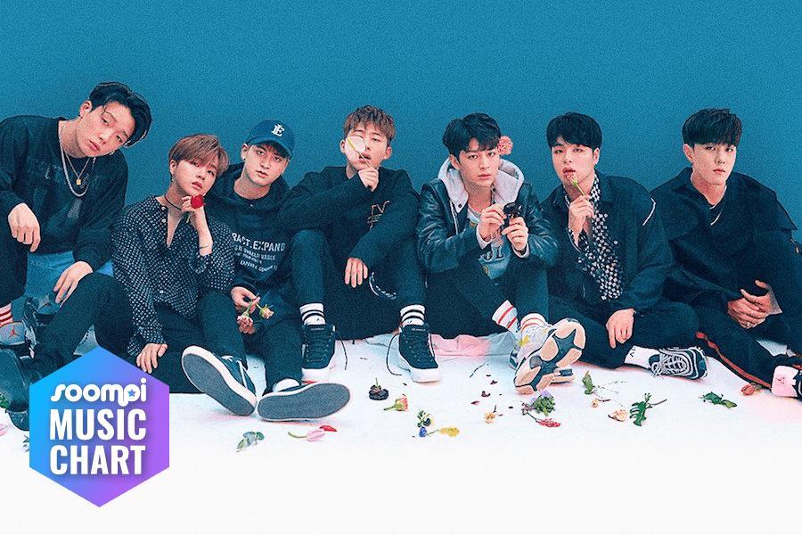 ikon rises with killing me soompi s k pop music chart 2018