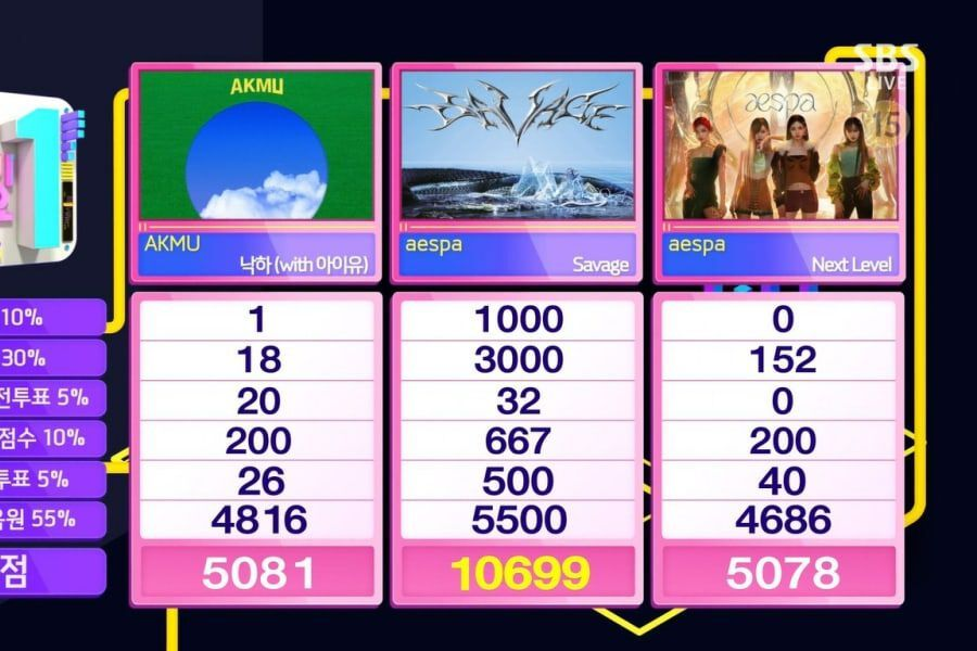 """aespa Takes 4th Win For """"Savage"""" On """"Inkigayo"""""""