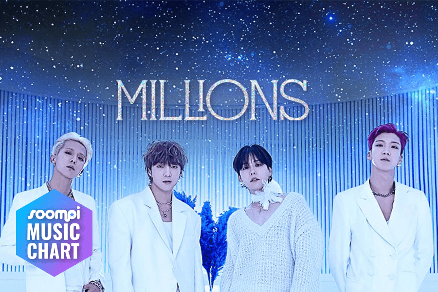 "WINNER Grabs No. 1 Spot With ""MILLIONS""; Soompi's K-Pop Music Chart 2019, January Week 2"