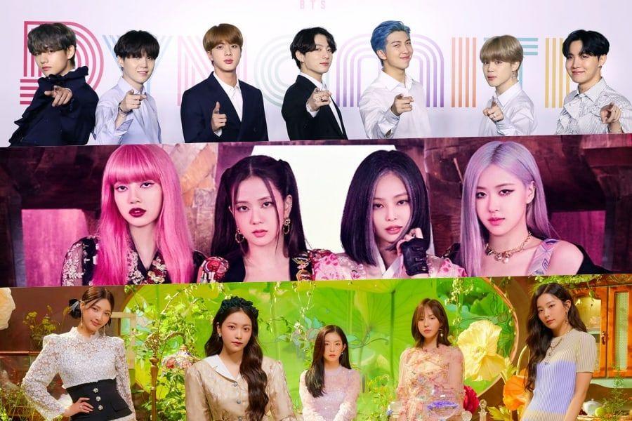 August Idol Group Brand Reputation Rankings Announced