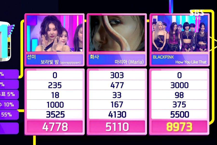 "BLACKPINK Takes 6th Win For ""How You Like That"" On ""Inkigayo"""